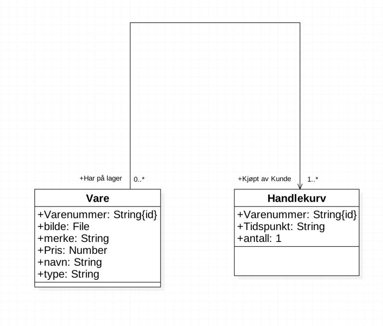Skjermbilde 2017-05-30 kl. 09.51.43.png